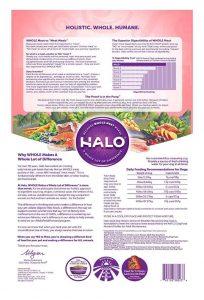 halo healthy coat dog food