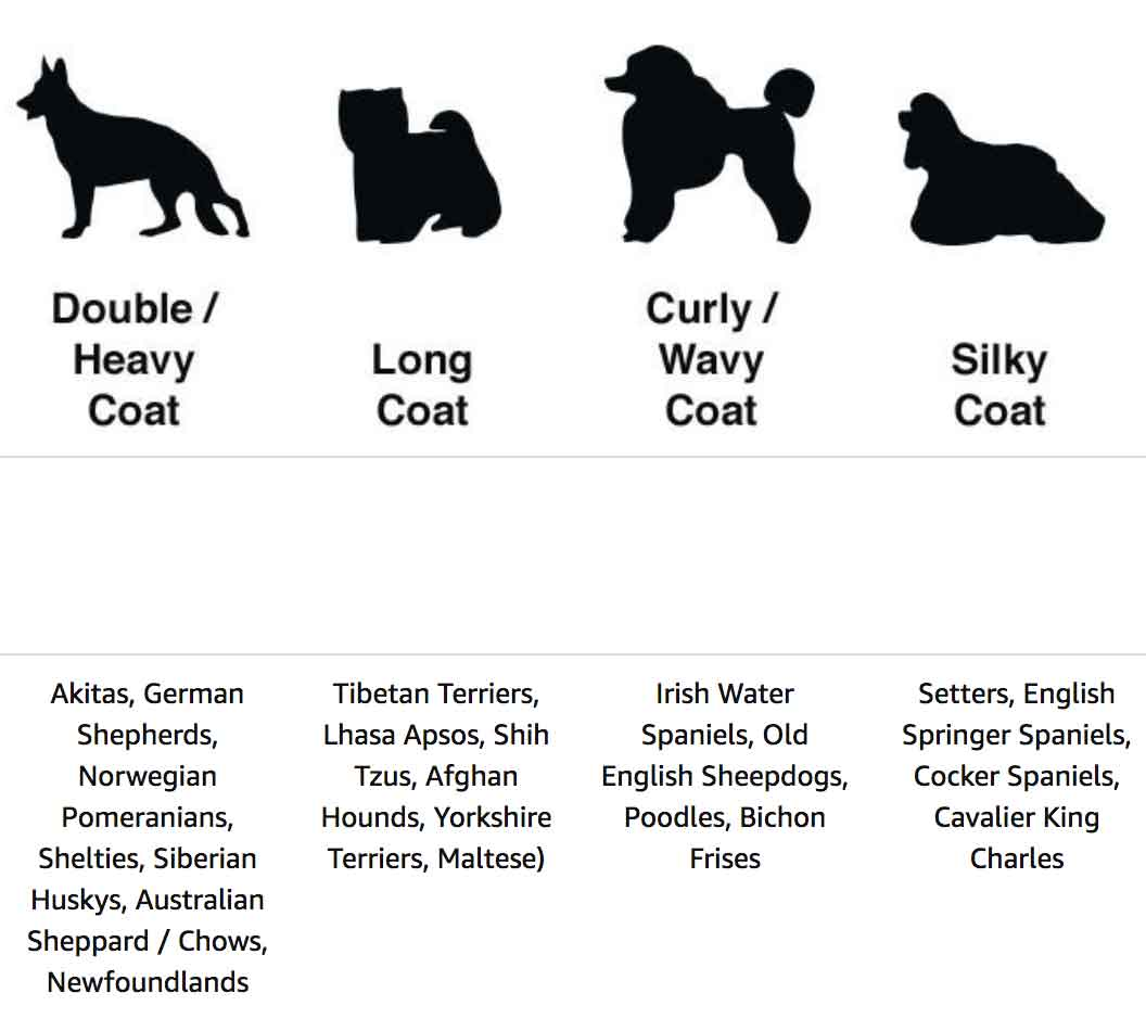 wahl pro series clippers dog-breeds